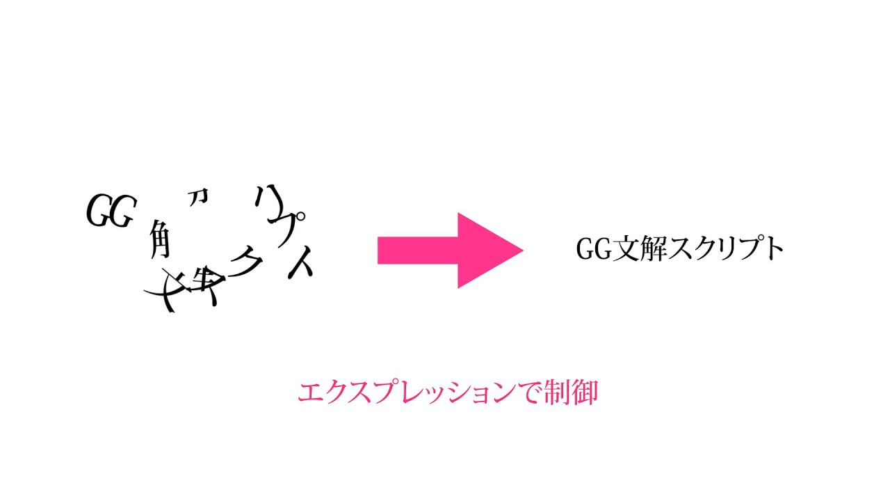 【AfterEffects】GG Bunkai をエクスプレッションで制御する簡単な方法【aep配布】